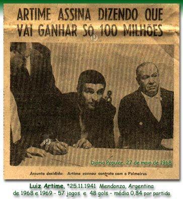 Luis Artime e seus erros